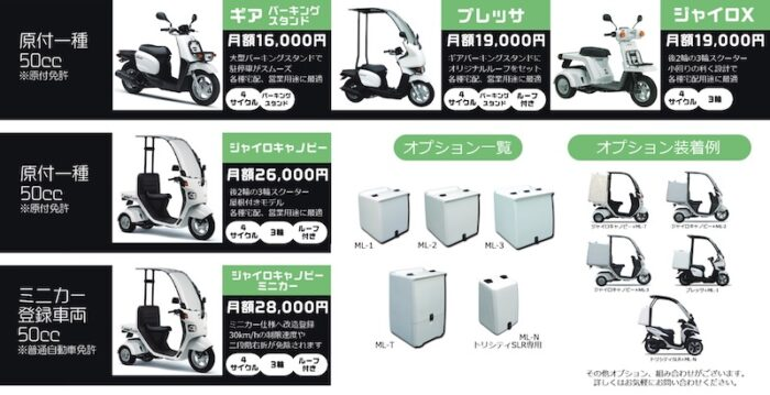 帝都産業のレンタルバイク一覧
